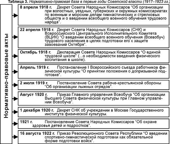 Понятия, виды и признаки правовых актов управления.  2 Классификация Реферат; Сочинение;Магнитное поле реферат по...
