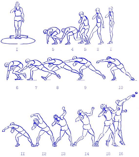 презентация легкая атлетика прыжки в длину