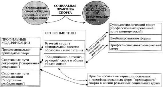 Принципиальная схема (2)