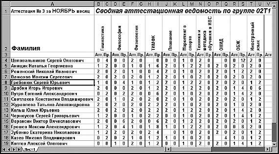 бланк ведомости экзаменационной - фото 8