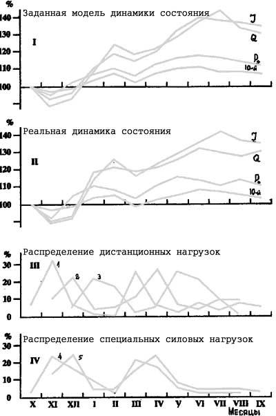 Количественная модель